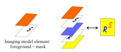 An Illustration From a Technical Paper by Prof. Ricardo de Queiroz Shows Multiple, Different-Colored Bitmask Text Layers. Hmmm. Didn't Garrett Papit Claim That Was Impossible?